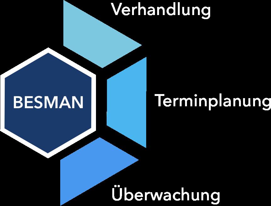 Planungs- und Baubetreuung